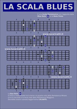 scala blues
